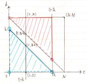 2005年東大入試数学文系第4問理系第5問解答解説