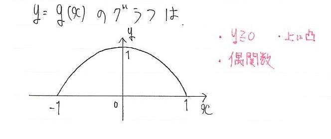 2015年 東大入試数学 理系第6問 解答解説